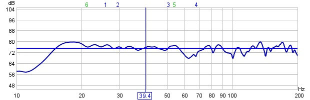 Repositioned sub and started to re-EQ-flat-eq-target-75db.jpg