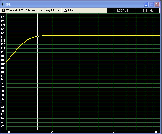 Surprisingly flat frequency response-flat.jpg