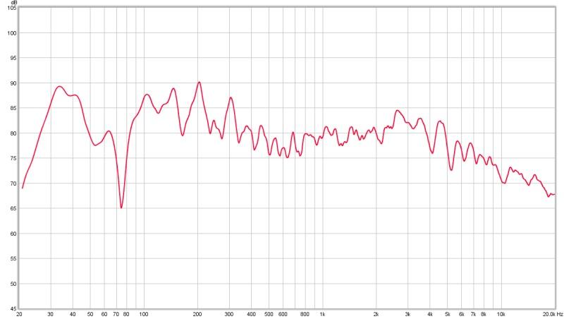 EQ Above 200-300hz-flat-left-only.jpg