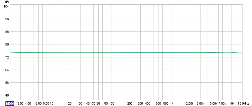 Comments on my first measurements?-flat-line.jpg