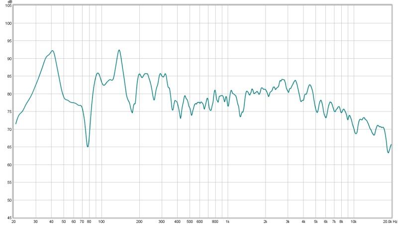 EQ Above 200-300hz-flat-right-only.jpg