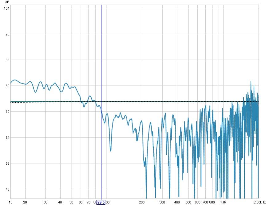 New to BFD need help-flat-mains-xo-150-11-24-08-full-range-setup.jpg