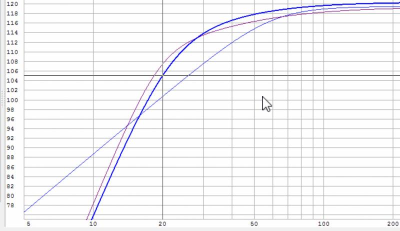 Can this sub work as an LLT?-forumrunner_20140421_222224.png