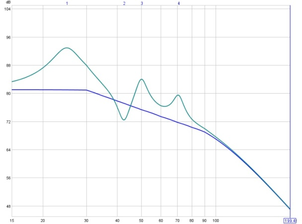 Minimal EQ / Hard Knee House Curve Discussion Thread-four-filters-hard-knee-elctronic-response-reduced.jpg