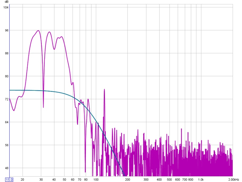 Interesting graphs, the realtionship between Time, phase and amplitude.-four-tens-bandpass-.jpg