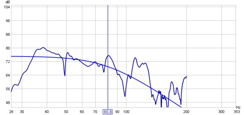 My Graph-fraga.jpg