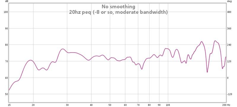 First graphs, advice?-fr.jpg