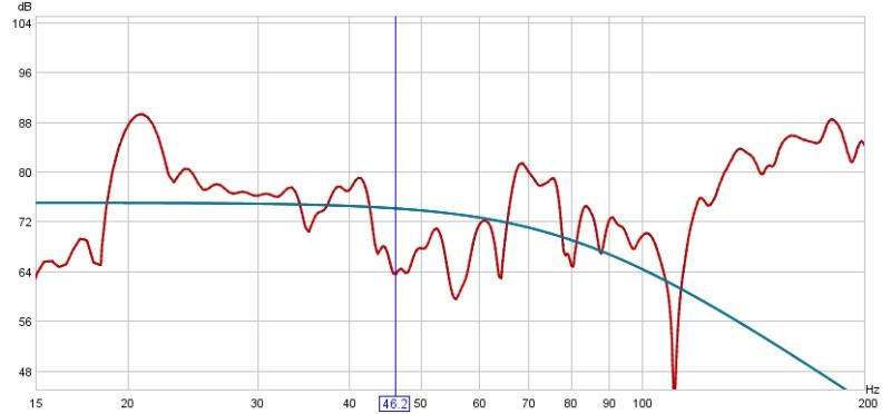 help me interpret this graph-fr.jpg