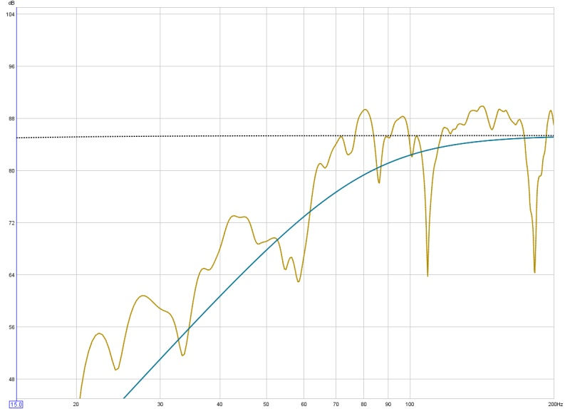 Phase questions, REW graphs, help?-fr-pre-out-after-fixing.jpg