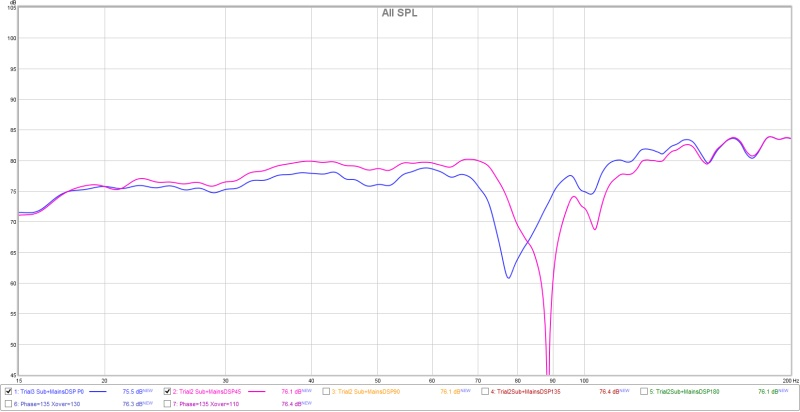 Subwoofer Setup Made Simple?-fr-psa-xv15-loc4-sub-mains-trial2-dsp-phase-0and45.jpg
