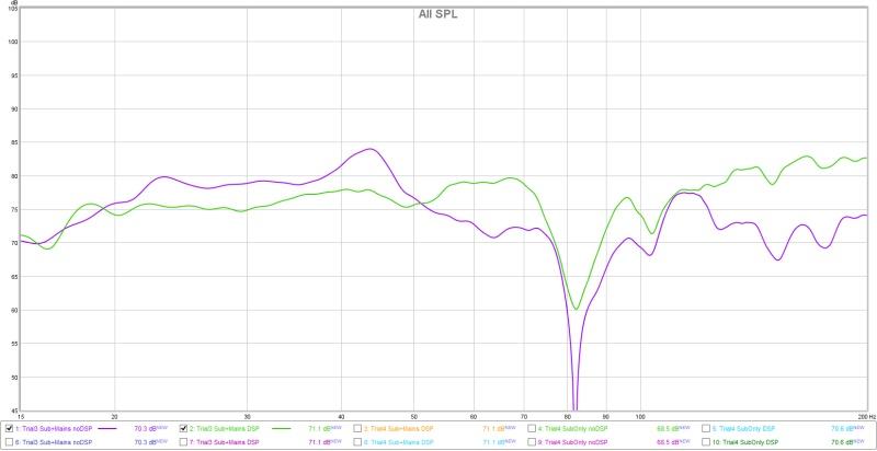 The best Audyssey test... single mic test-fr-psa-xv15-loc4-sub-mains-trial4-toggledsp.jpg