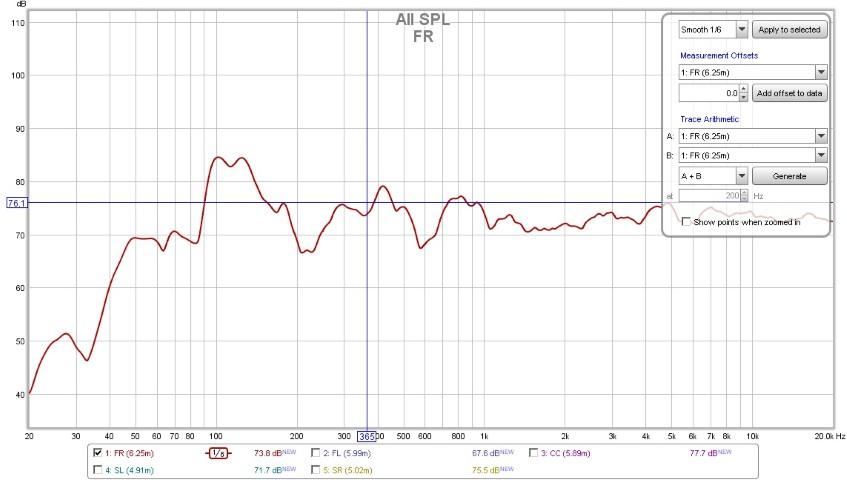 AVR equalization questions (Marantz SR5005)-fr-small-.jpg
