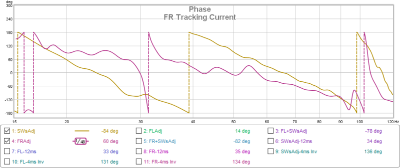 Duel Sub woofer phase alignment check (yes again)-fr-tracking-current.png