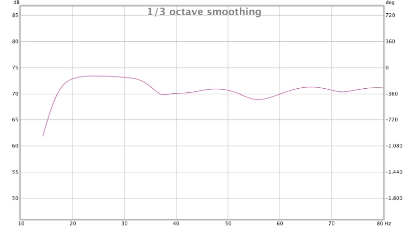 PC12 or SB12-fr-1-3-octave-smoothing.jpg