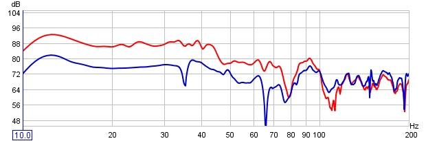 Dual RL-P18 LLT for my 2000 cu ft HT soon-fr-mains-music-movbie-configurations....music-isthe-hot-one.jpg