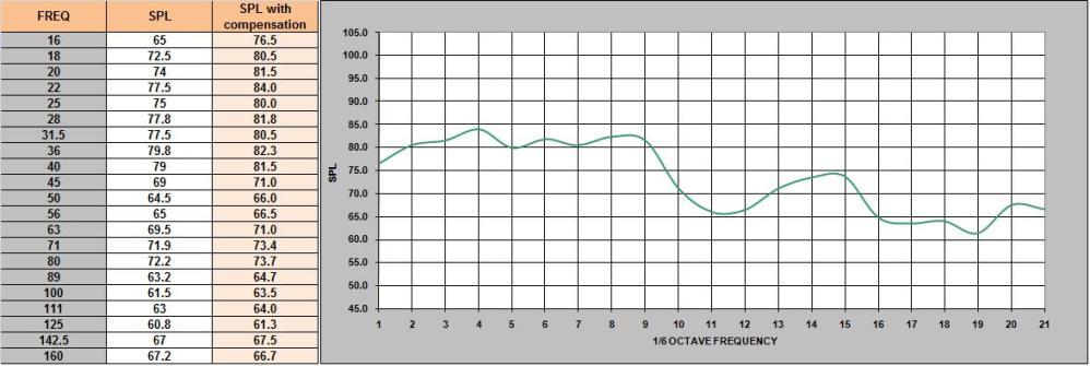 Have I damaged my PB13-fr_data_and_graph.jpg