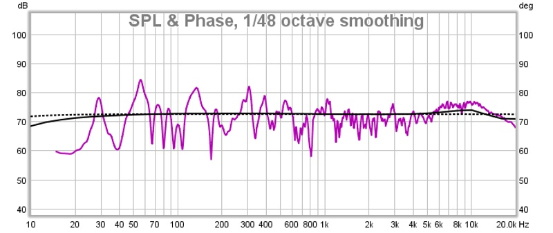 Please comment on my REW measurements-fr_no_smoothing.jpg