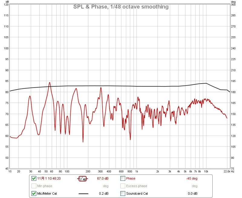 Any advise on my room acoustics from REW results ?-fr_no_smoothing.jpg