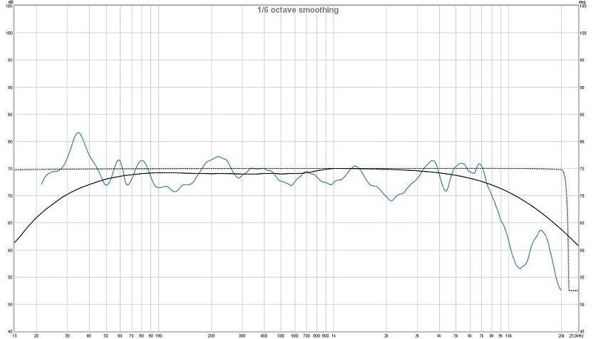 My REW measurement-freq.jpg