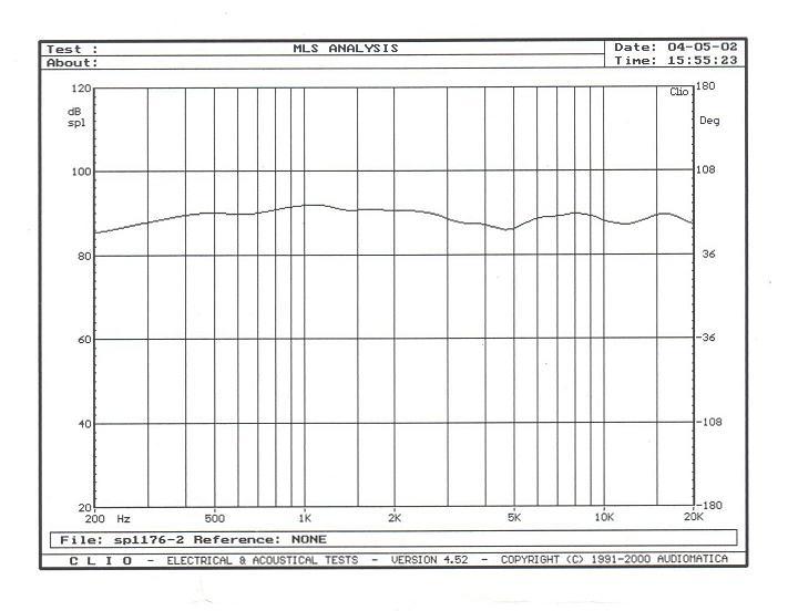 Need help interpreting measurement-frequency-response-graph-m-audio-studiophile-sp-5b.jpg