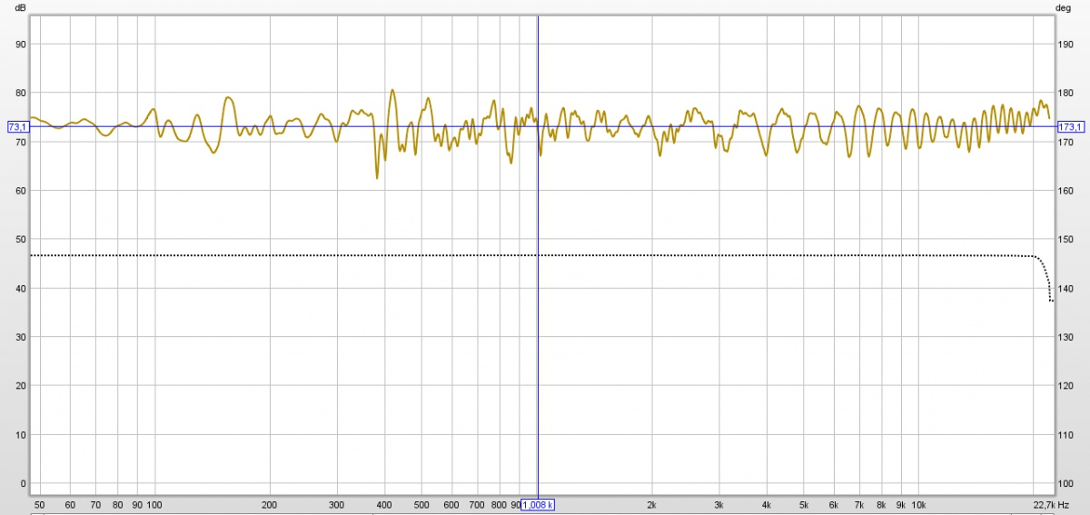 100 hz dip-frequency-response.jpg