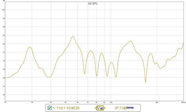 Any advise on my room acoustics from REW results ?-frequency-response.jpg