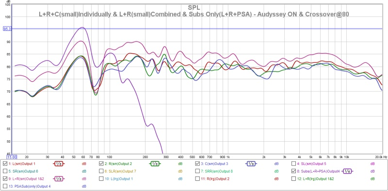 REW Charts Advice Needed-frequency-sweep-full-small-.jpg