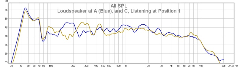 Complete set of new measurements, what can I do to improve?-frequency_3vs22_a1_c1_rpoff_notoein.jpg