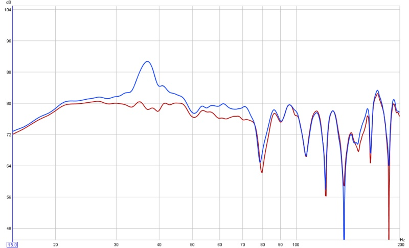 Attempts at using waterfall graphs with frequency response to set filters-frequency_response.jpg