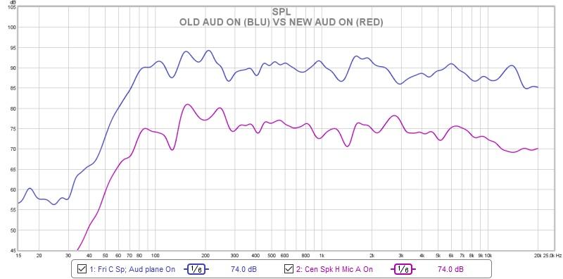 Help for muddy speech-fri-4_29_2016-new-vs-old-aud-overlay.jpg
