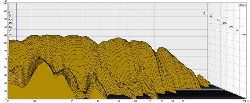 Full range and Sub-front-back-phased-reversed-waterfall.jpg
