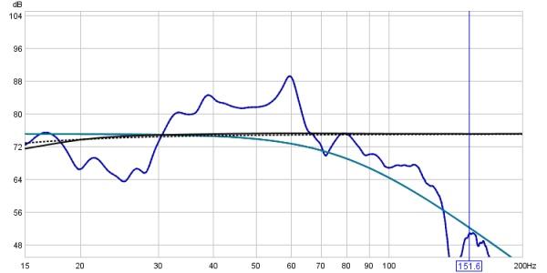 Starting Over. Sub EQ, Speaker EQ, room treatment-front-center-mic-middle-15-level-no-eq.jpg