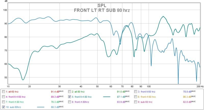 Midi Communication-front-lt-rt-80hrz.jpg