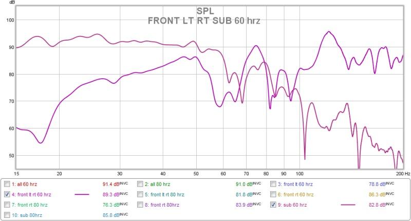 Midi Communication-front-lt-rt-sub-60hrz.jpg