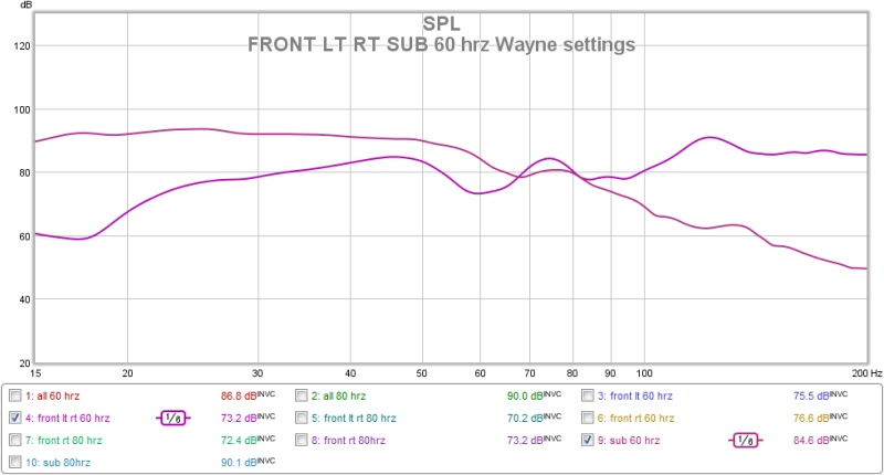 Midi Communication-front-lt-rt-sub-60hrz-wayne-settings.jpg