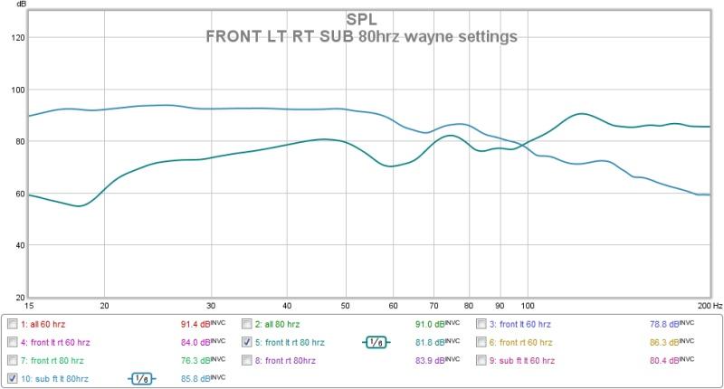 Midi Communication-front-lt-rt-sub-80hrz-wayne-settings.jpg