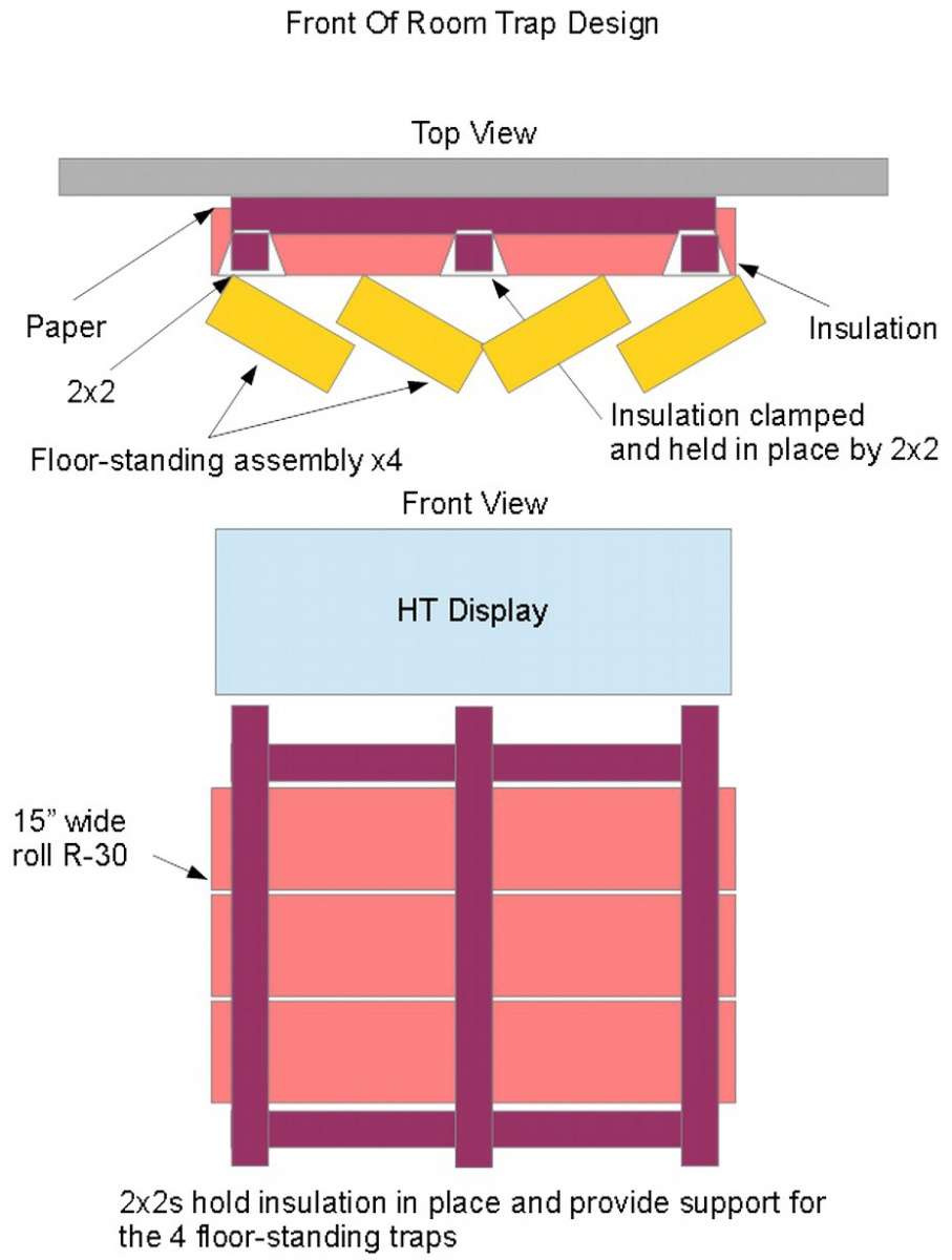 Front Wall Trap Design-front-room-traps-1.jpg