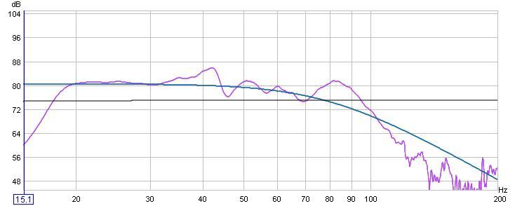 Which sub location is best (3 graphs)-front-right-auralex.jpg