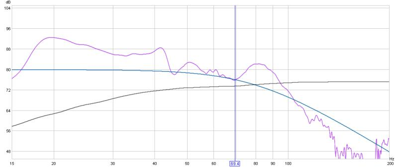 Which sub location is best (3 graphs)-front-right-mic-cal.jpg
