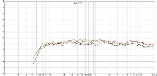 REW Newbie- First Measurements revised-frontroweq.jpg