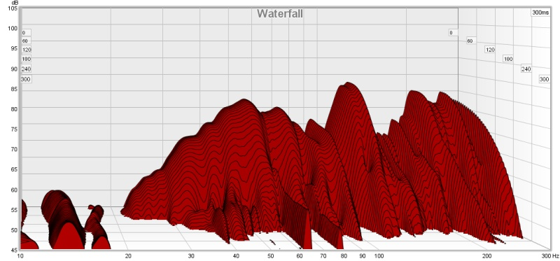 1st measurement-fronts-80hz-audyssey-waterfall.jpg