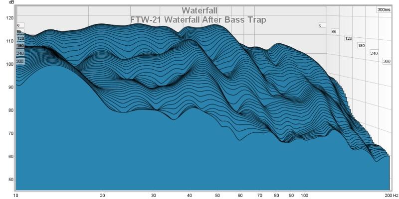 Mach 5 FTW-21 build-ftw-21-after-bass-trap-waterfall.jpg