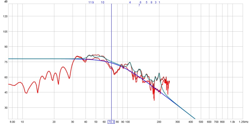 Configurations and Guidance PLEASE-full-measure-graph-only-j24.jpg