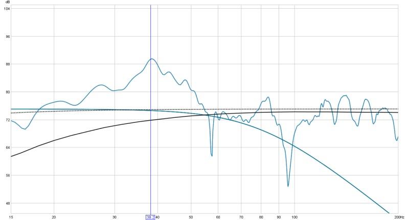 First Graph Posting Attempt-full-range-2.jpg
