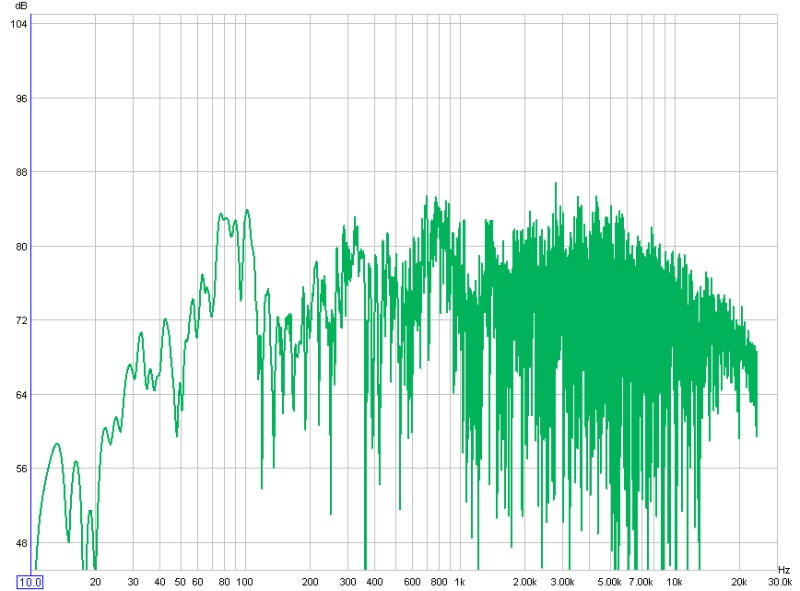 Is bass trapping making much difference (graphs inside)? - HELP PLEASE?-full-range-graph.jpg
