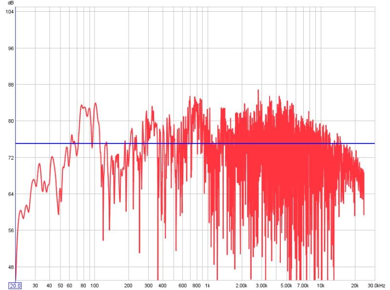 Interpreting First Graphs-full-range-live-room-showing-comb-filtering.jpg