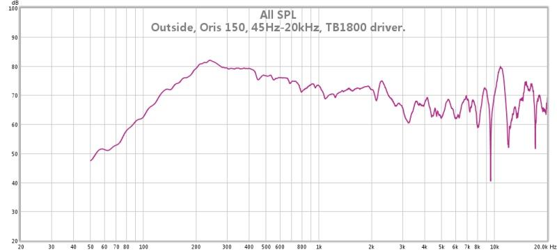 Oris 150 Measurement-full-range-outside.jpg
