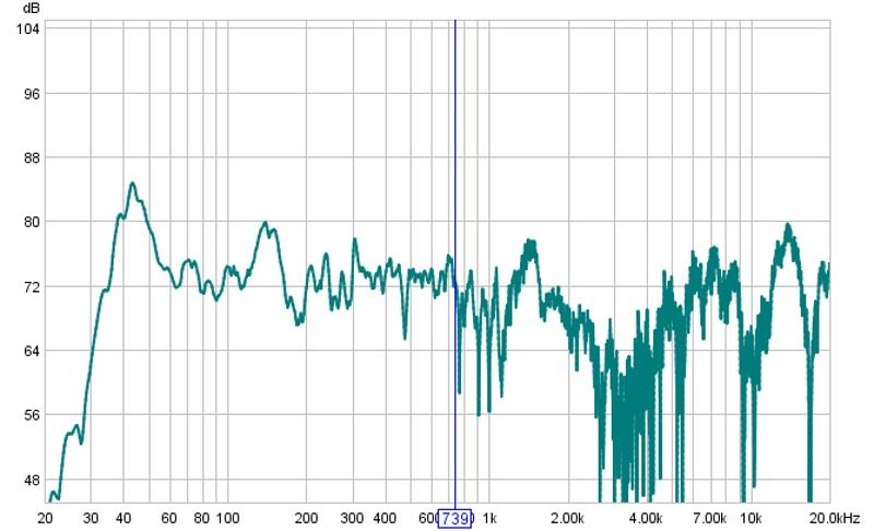 Interpreting First Graphs-full-range-well-dampened-room.jpg