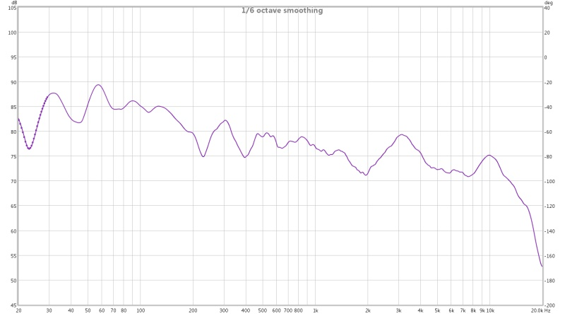 I Think I have Figured Out My Low End Low SPL Problem - Would Like Feedback as To my Theory-full-range-sub-no-eq.jpg