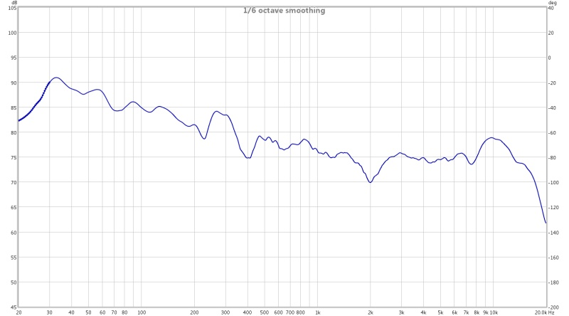 I Think I have Figured Out My Low End Low SPL Problem - Would Like Feedback as To my Theory-full-range-sub-eq.jpg